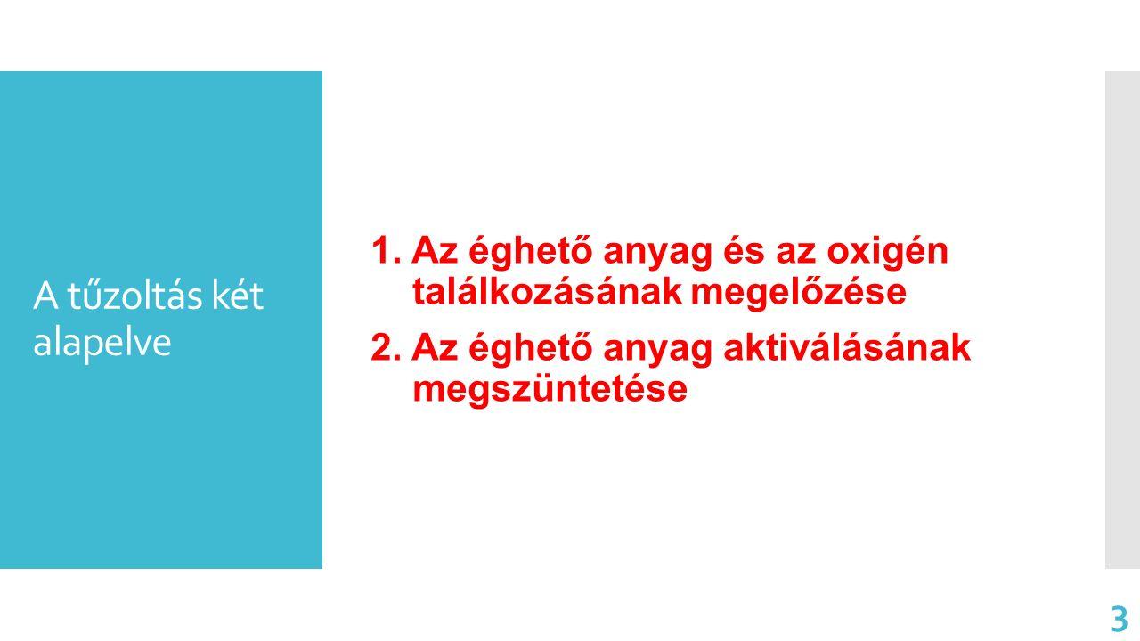 A tűzoltás két alapelve 1. Az éghető anyag és az oxigén találkozásának megelőzése 2. Az éghető anyag aktiválásának megszüntetése 3