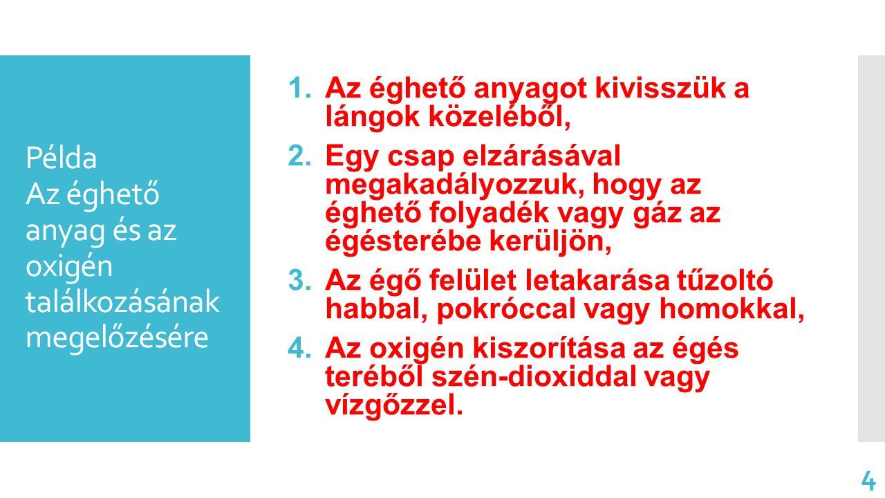 Gáz halmazállapotú tűzoltó anyagok Akkor használják, ha az úgynevezett vizes oltás nem lehetséges.