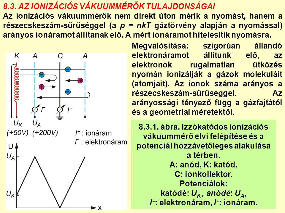 8.3. AZ IONIZÁCIÓS VÁKUUMMÉRŐK TULAJDONSÁGAI Az ionizációs vákuummérők nem direkt úton mérik a nyomást, hanem a részecskeszám-sűrűséggel (a p = nkT gá