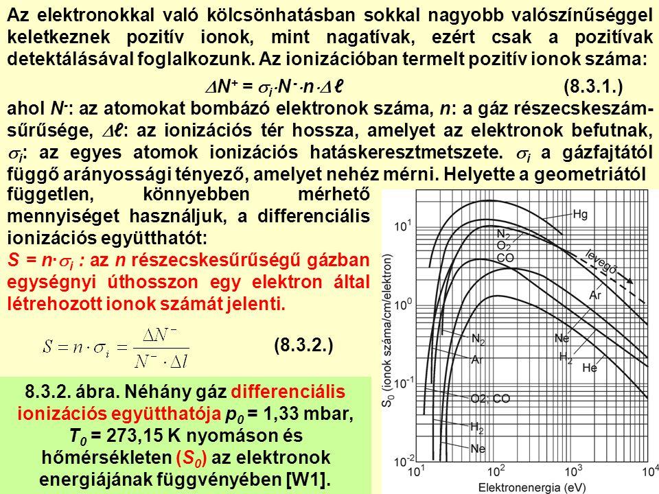 Az elektronokkal való kölcsönhatásban sokkal nagyobb valószínűséggel keletkeznek pozitív ionok, mint nagatívak, ezért csak a pozitívak detektálásával foglalkozunk.