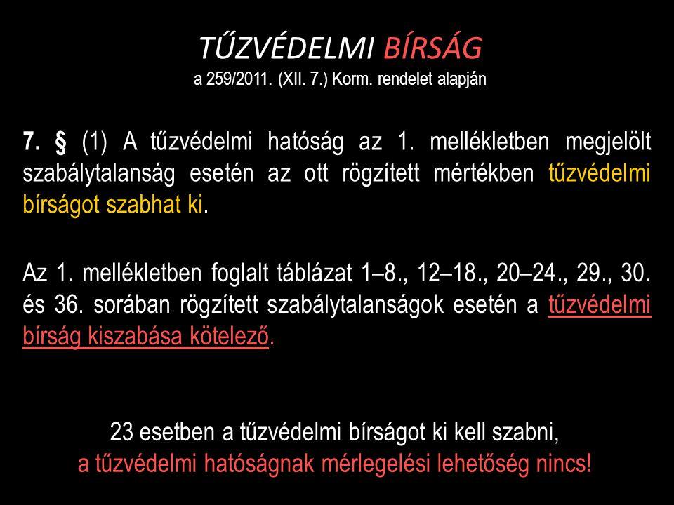 TŰZVÉDELMI BÍRSÁG a 259/2011. (XII. 7.) Korm. rendelet alapján 7.