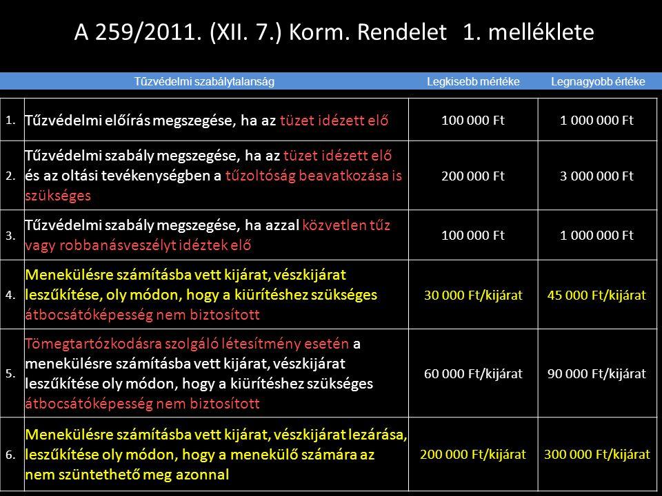 A 259/2011. (XII. 7.) Korm. Rendelet 1. melléklete 1.