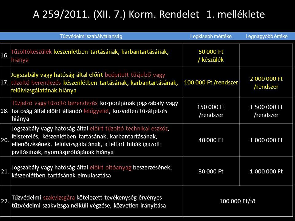 A 259/2011. (XII. 7.) Korm. Rendelet 1. melléklete 1. melléklet a 259/2011. (XII. 7.) Korm. rendelethez 16. Tűzoltókészülék készenlétben tartásának, k