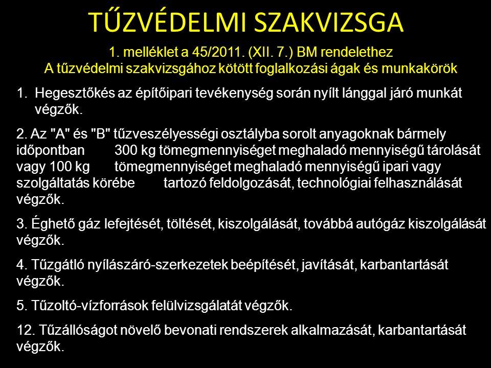 TŰZVÉDELMI SZAKVIZSGA 1. melléklet a 45/2011. (XII.