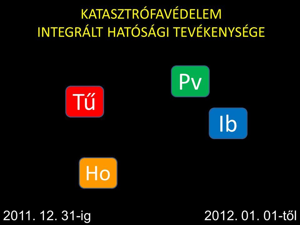 KATASZTRÓFAVÉDELEM INTEGRÁLT HATÓSÁGI TEVÉKENYSÉGE Tű Ib Ho Pv 2011. 12. 31-ig2012. 01. 01-től
