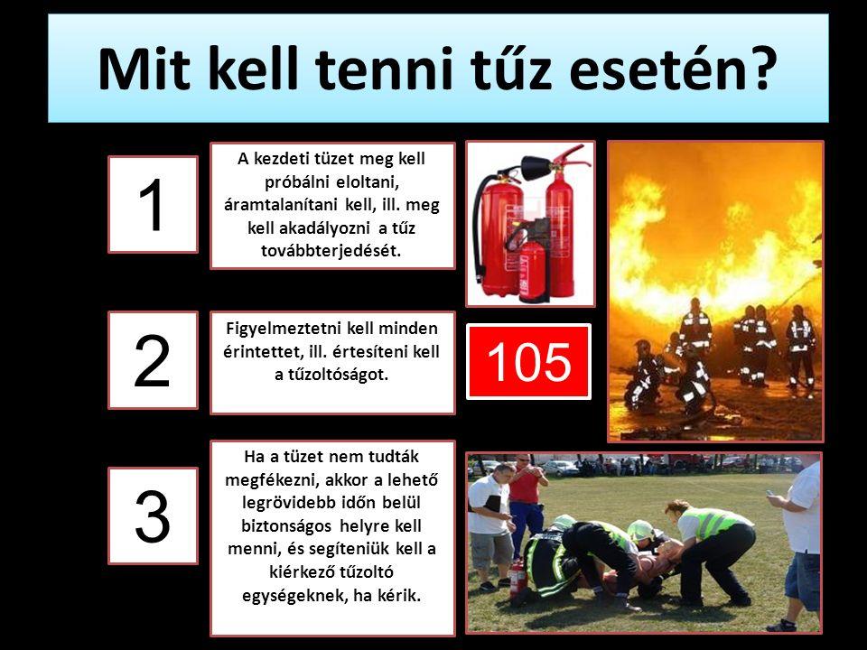 Mit kell tenni tűz esetén? A kezdeti tüzet meg kell próbálni eloltani, áramtalanítani kell, ill. meg kell akadályozni a tűz továbbterjedését. 1 2 Figy