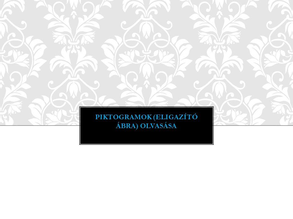 PIKTOGRAMOK (ELIGAZÍTÓ ÁBRA) OLVASÁSA
