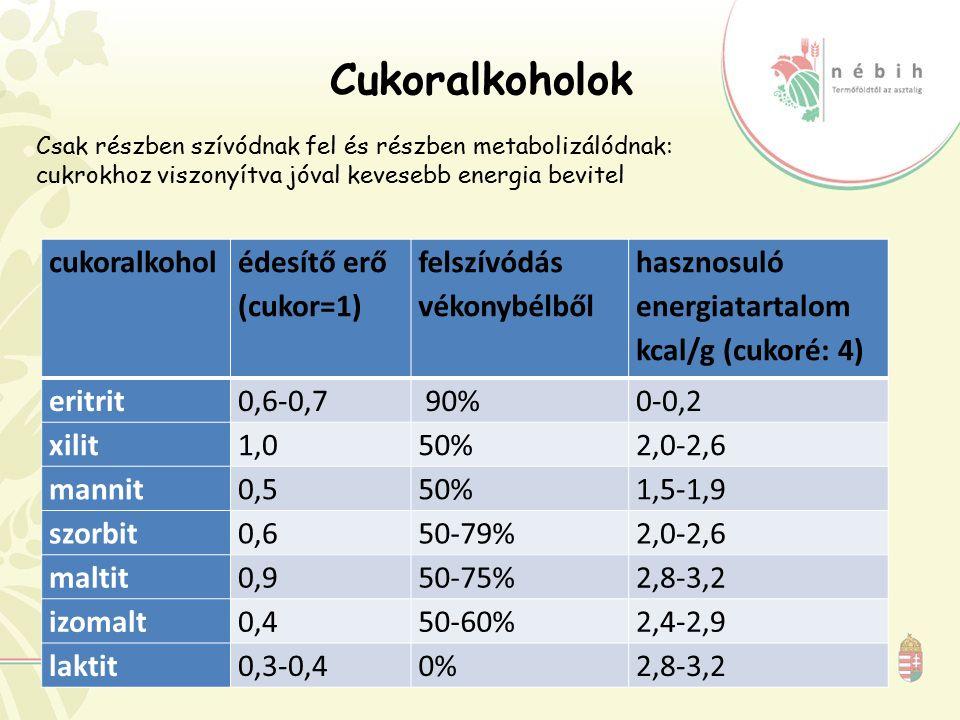Cukoralkoholok cukoralkohol édesítő erő (cukor=1) felszívódás vékonybélből hasznosuló energiatartalom kcal/g (cukoré: 4) eritrit0,6-0,7 90%0-0,2 xilit1,050%2,0-2,6 mannit0,550%1,5-1,9 szorbit0,650-79%2,0-2,6 maltit0,950-75%2,8-3,2 izomalt0,450-60%2,4-2,9 laktit0,3-0,40%2,8-3,2 Csak részben szívódnak fel és részben metabolizálódnak: cukrokhoz viszonyítva jóval kevesebb energia bevitel
