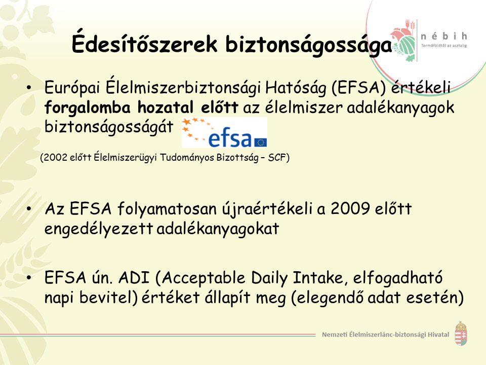 Édesítőszerek biztonságossága Európai Élelmiszerbiztonsági Hatóság (EFSA) értékeli forgalomba hozatal előtt az élelmiszer adalékanyagok biztonságosságát (2002 előtt Élelmiszerügyi Tudományos Bizottság – SCF) Az EFSA folyamatosan újraértékeli a 2009 előtt engedélyezett adalékanyagokat EFSA ún.