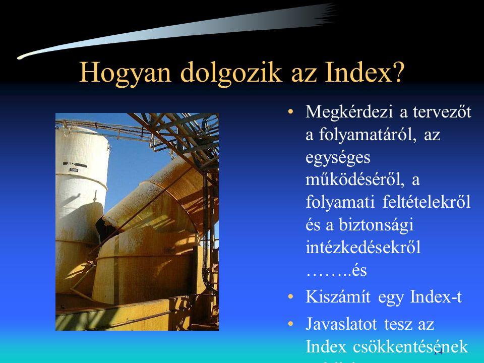 14 Hogyan dolgozik az Index? Megkérdezi a tervezőt a folyamatáról, az egységes működéséről, a folyamati feltételekről és a biztonsági intézkedésekről