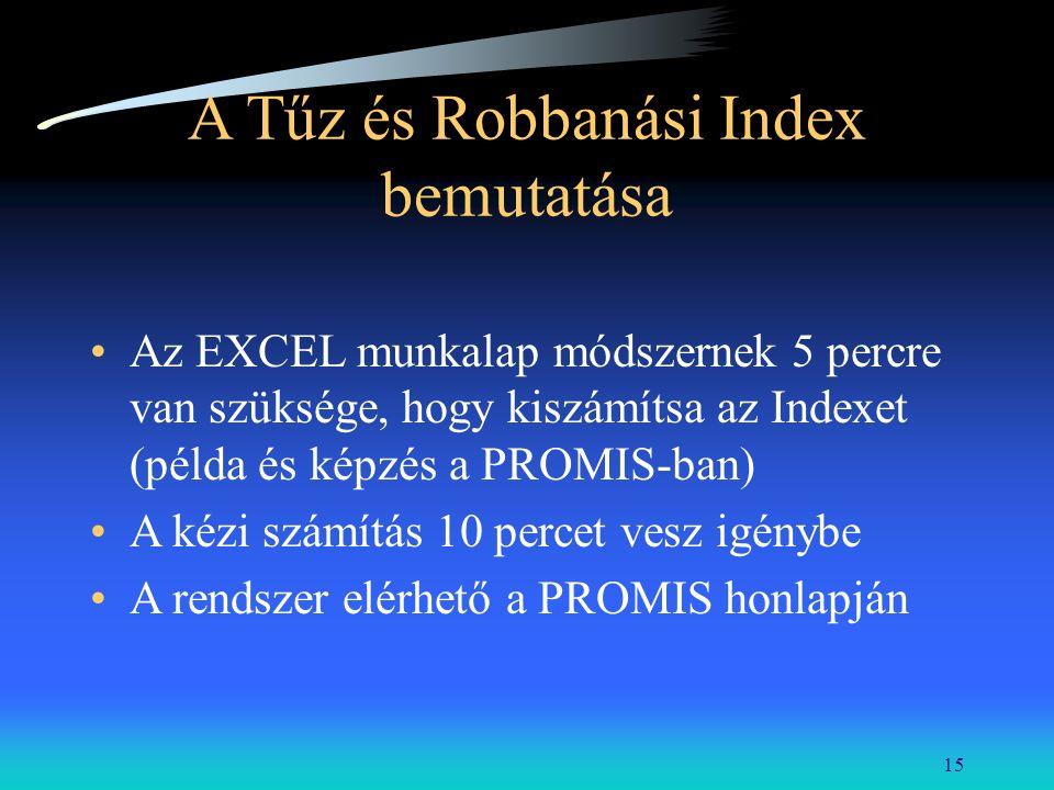 15 A Tűz és Robbanási Index bemutatása Az EXCEL munkalap módszernek 5 percre van szüksége, hogy kiszámítsa az Indexet (példa és képzés a PROMIS-ban) A