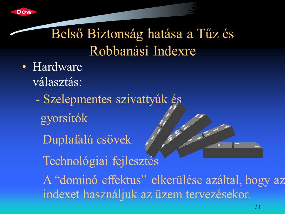 31 Belső Biztonság hatása a Tűz és Robbanási Indexre Hardware választás: - Szelepmentes szivattyúk és gyorsítók Duplafalú csövek Technológiai fejleszt