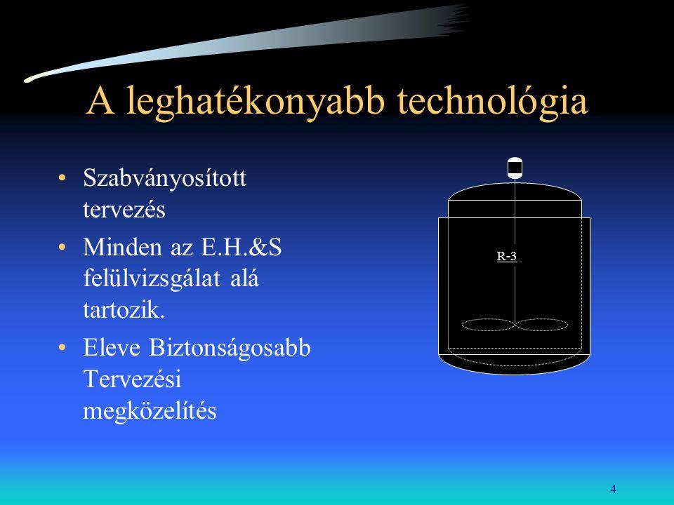 4 A leghatékonyabb technológia Szabványosított tervezés Minden az E.H.&S felülvizsgálat alá tartozik. Eleve Biztonságosabb Tervezési megközelítés R-3