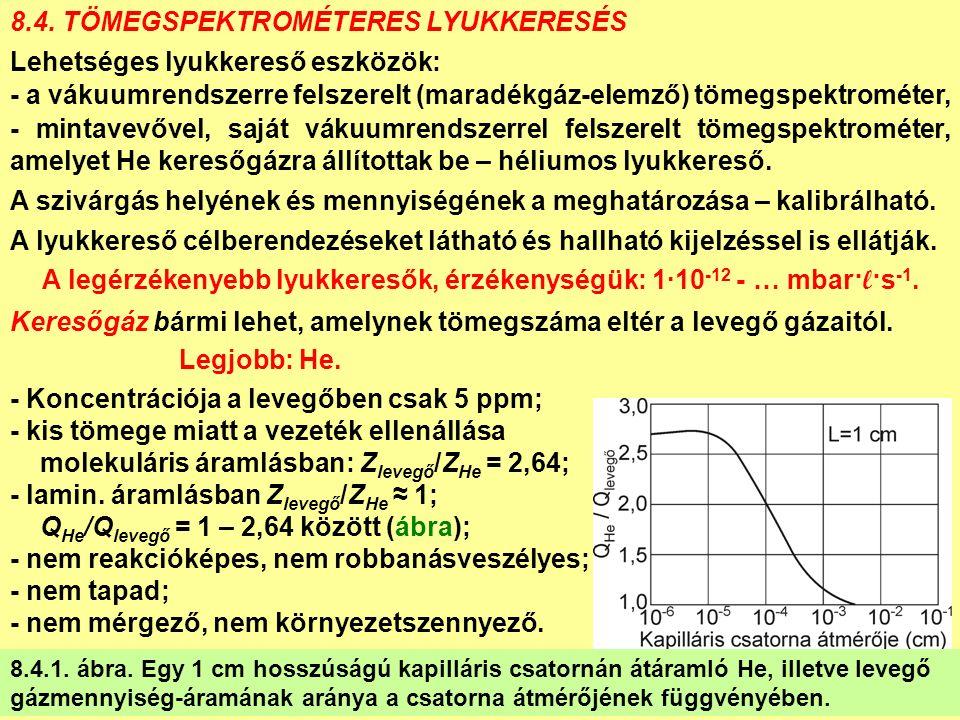 8.4. TÖMEGSPEKTROMÉTERES LYUKKERESÉS Lehetséges lyukkereső eszközök: - a vákuumrendszerre felszerelt (maradékgáz-elemző) tömegspektrométer, - mintavev