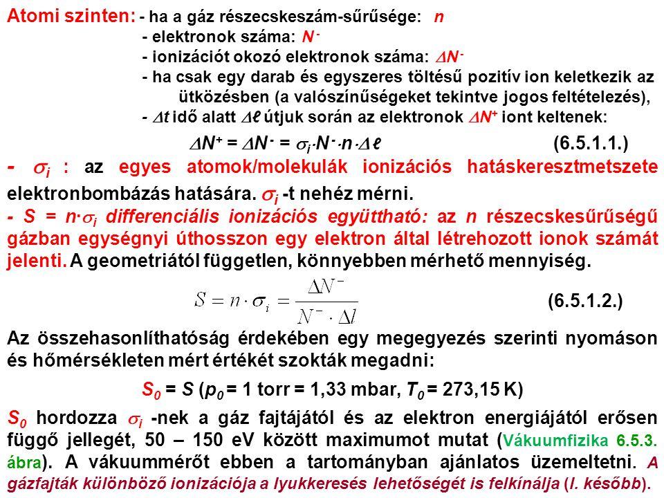 Atomi szinten: - ha a gáz részecskeszám-sűrűsége: n - elektronok száma: N - - ionizációt okozó elektronok száma:  N - - ha csak egy darab és egyszeres töltésű pozitív ion keletkezik az ütközésben (a valószínűségeket tekintve jogos feltételezés), -  t idő alatt  ℓ útjuk során az elektronok  N + iont keltenek:  N + =  N - =  i  N -  n  ℓ (6.5.1.1.) -  i : az egyes atomok/molekulák ionizációs hatáskeresztmetszete elektronbombázás hatására.