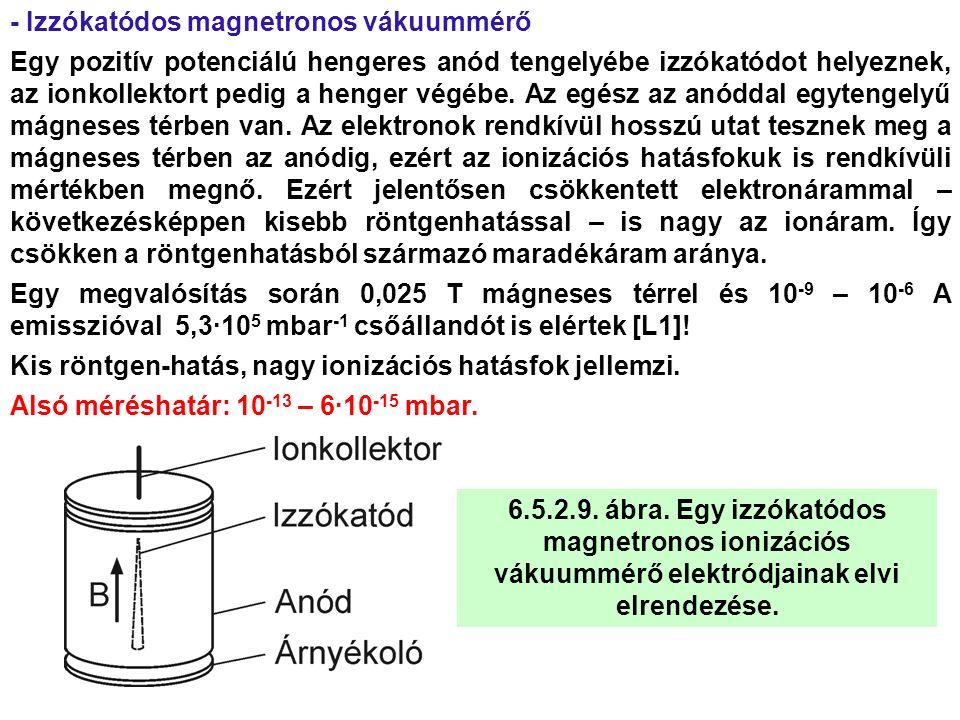 - Izzókatódos magnetronos vákuummérő Egy pozitív potenciálú hengeres anód tengelyébe izzókatódot helyeznek, az ionkollektort pedig a henger végébe.
