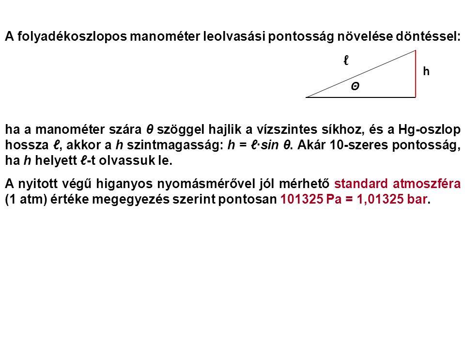 A folyadékoszlopos manométer leolvasási pontosság növelése döntéssel: ha a manométer szára θ szöggel hajlik a vízszintes síkhoz, és a Hg-oszlop hossza ℓ, akkor a h szintmagasság: h = ℓ∙sin θ.