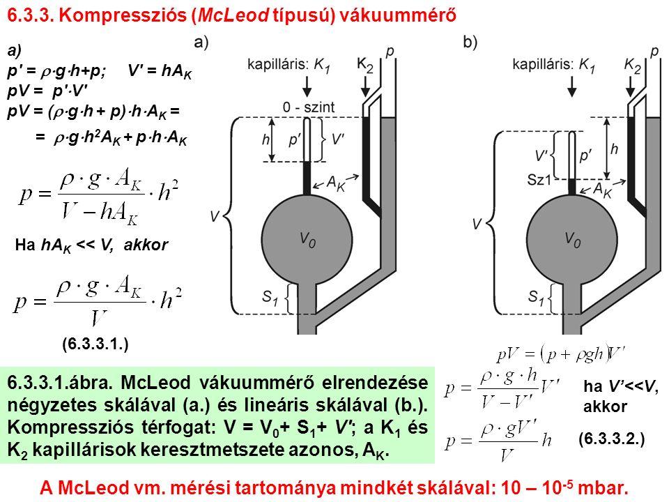 6.3.3.1.ábra. McLeod vákuummérő elrendezése négyzetes skálával (a.) és lineáris skálával (b.).