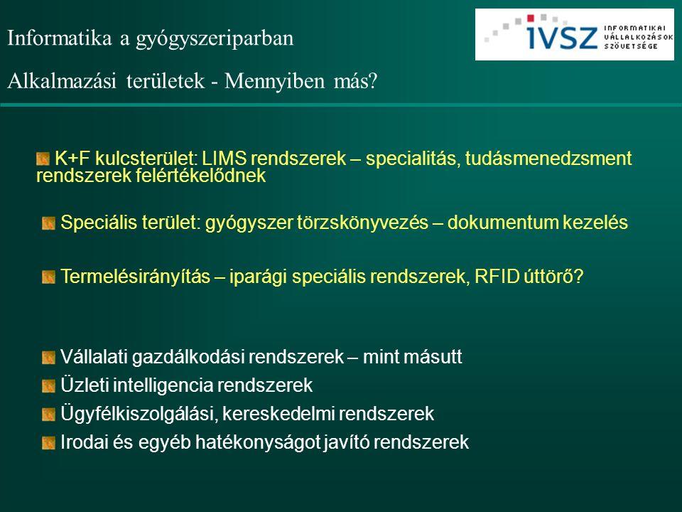 Informatika a gyógyszeriparban K+F kulcsterület: LIMS rendszerek – specialitás, tudásmenedzsment rendszerek felértékelődnek Termelésirányítás – iparági speciális rendszerek, RFID úttörő.