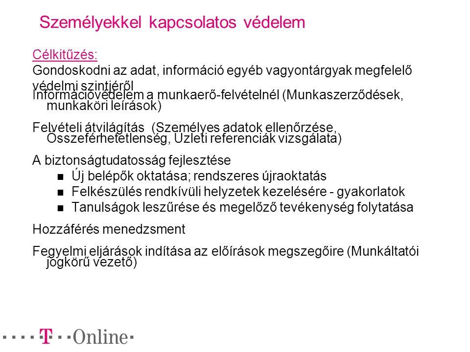Személyekkel kapcsolatos védelem Információvédelem a munkaerő-felvételnél (Munkaszerződések, munkaköri leírások) Felvételi átvilágítás (Személyes adat