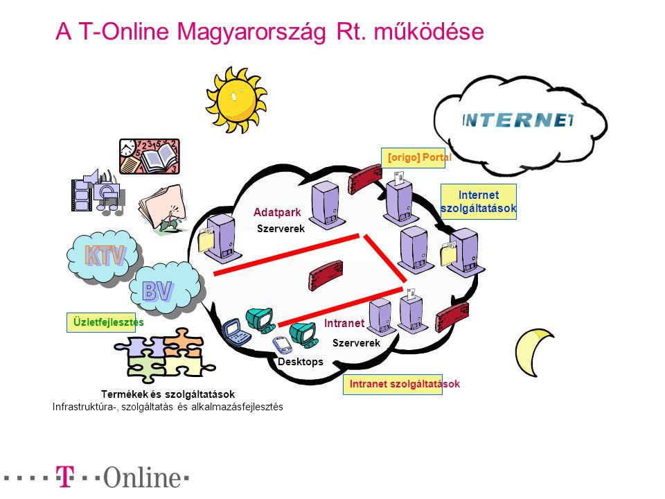 A T-Online Magyarország Rt. működése Desktops Szerverek Adatpark Intranet Internet szolgáltatások Üzletfejlesztés [origo] Portal Termékek és szolgálta