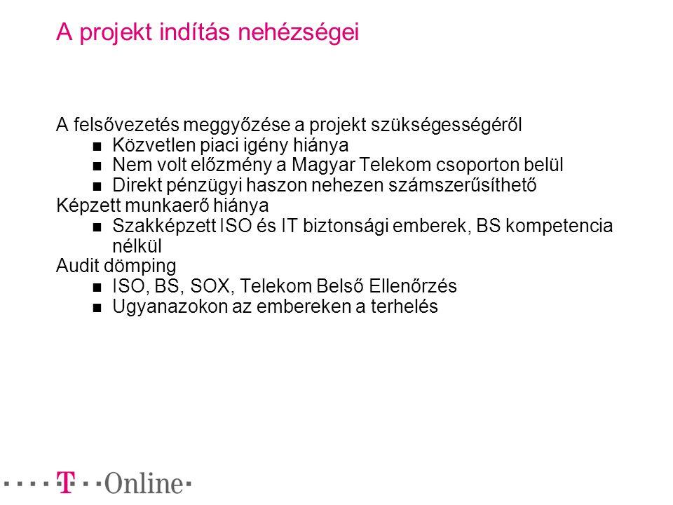 A projekt indítás nehézségei A felsővezetés meggyőzése a projekt szükségességéről Közvetlen piaci igény hiánya Nem volt előzmény a Magyar Telekom csop