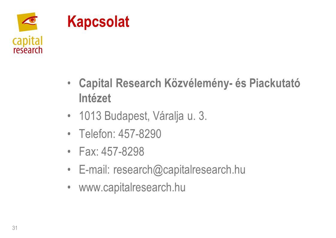 31 Kapcsolat Capital Research Közvélemény- és Piackutató Intézet 1013 Budapest, Váralja u.