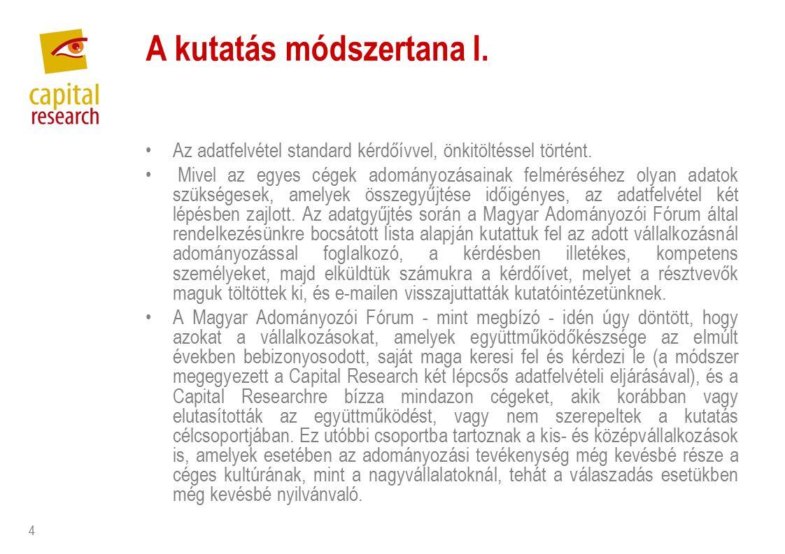 25 Egyéb adomány Ft 1Holcim Hungária Zrt.8 212 500 2OTP Bank Nyrt.6 700 000 3Alcoa-Köfém Kft.164 000