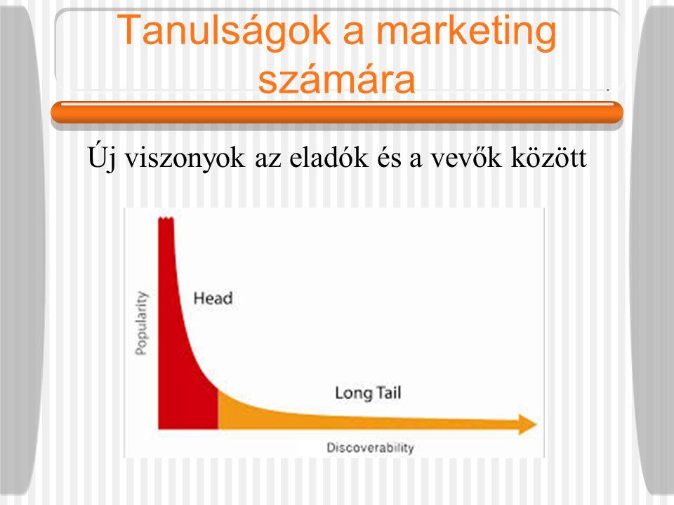 Tanulságok a marketing számára Új viszonyok az eladók és a vevők között