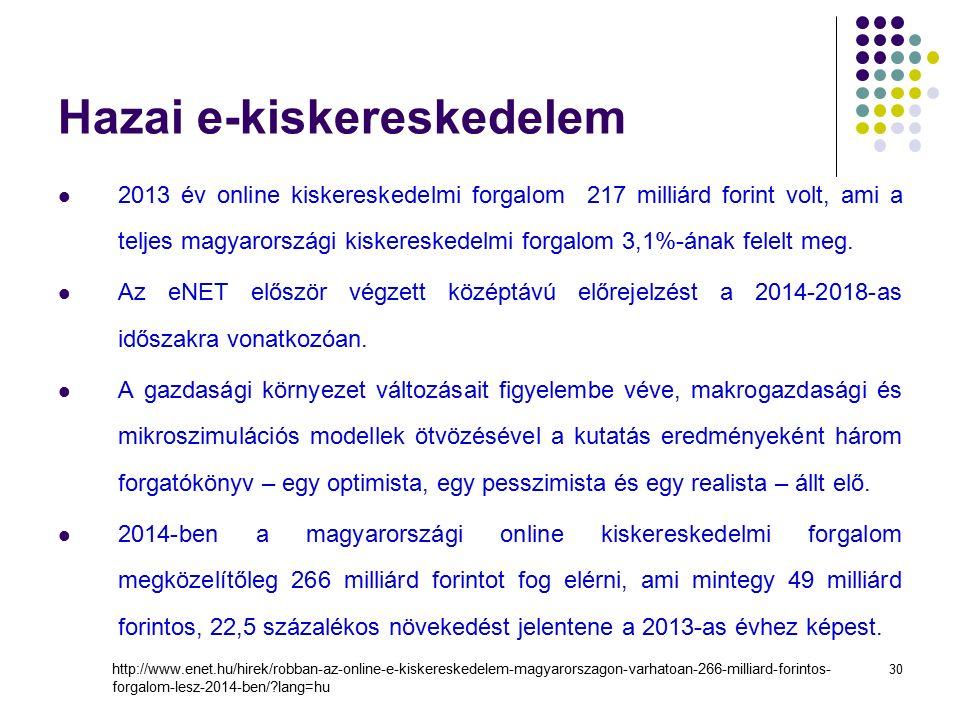 30 Hazai e-kiskereskedelem 2013 év online kiskereskedelmi forgalom 217 milliárd forint volt, ami a teljes magyarországi kiskereskedelmi forgalom 3,1%-
