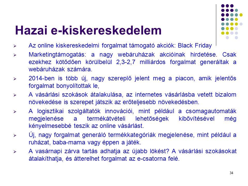 34 Hazai e-kiskereskedelem  Az online kiskereskedelmi forgalmat támogató akciók: Black Friday  Marketingtámogatás: a nagy webáruházak akcióinak hird