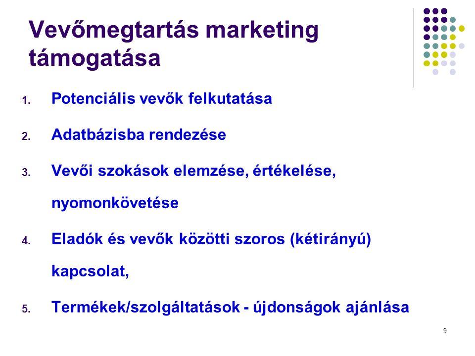 9 Vevőmegtartás marketing támogatása 1. Potenciális vevők felkutatása 2. Adatbázisba rendezése 3. Vevői szokások elemzése, értékelése, nyomonkövetése