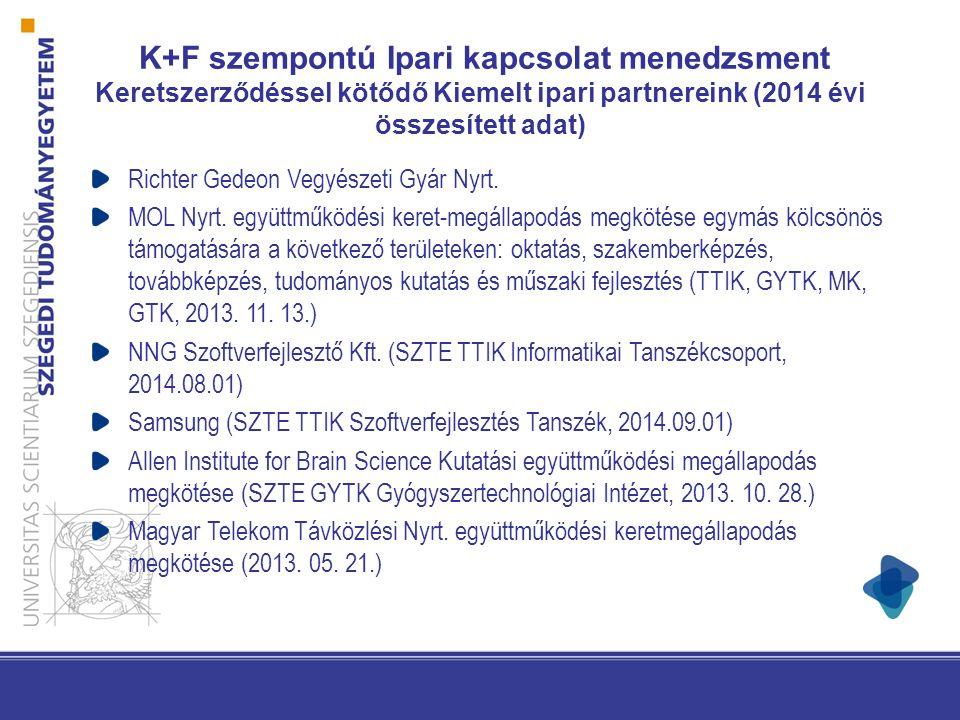 K+F szempontú Ipari kapcsolat menedzsment Keretszerződéssel kötődő Kiemelt ipari partnereink (2014 évi összesített adat) Richter Gedeon Vegyészeti Gyár Nyrt.
