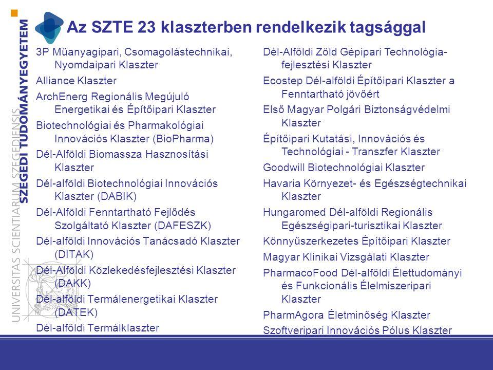 Az SZTE 23 klaszterben rendelkezik tagsággal 3P Műanyagipari, Csomagolástechnikai, Nyomdaipari Klaszter Alliance Klaszter ArchEnerg Regionális Megújuló Energetikai és Építőipari Klaszter Biotechnológiai és Pharmakológiai Innovációs Klaszter (BioPharma) Dél-Alföldi Biomassza Hasznosítási Klaszter Dél-alföldi Biotechnológiai Innovációs Klaszter (DABIK) Dél-Alföldi Fenntartható Fejlődés Szolgáltató Klaszter (DAFESZK) Dél-alföldi Innovációs Tanácsadó Klaszter (DITAK) Dél-Alföldi Közlekedésfejlesztési Klaszter (DAKK) Dél-alföldi Termálenergetikai Klaszter (DATEK) Dél-alföldi Termálklaszter Dél-Alföldi Zöld Gépipari Technológia- fejlesztési Klaszter Ecostep Dél-alföldi Építőipari Klaszter a Fenntartható jövőért Első Magyar Polgári Biztonságvédelmi Klaszter Építőipari Kutatási, Innovációs és Technológiai - Transzfer Klaszter Goodwill Biotechnológiai Klaszter Havaria Környezet- és Egészségtechnikai Klaszter Hungaromed Dél-alföldi Regionális Egészségipari-turisztikai Klaszter Könnyűszerkezetes Építőipari Klaszter Magyar Klinikai Vizsgálati Klaszter PharmacoFood Dél-alföldi Élettudományi és Funkcionális Élelmiszeripari Klaszter PharmAgora Életminőség Klaszter Szoftveripari Innovációs Pólus Klaszter