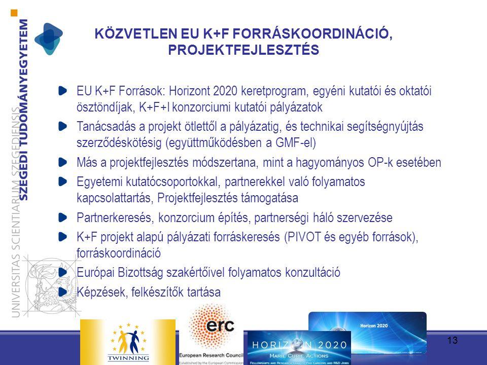 KÖZVETLEN EU K+F FORRÁSKOORDINÁCIÓ, PROJEKTFEJLESZTÉS EU K+F Források: Horizont 2020 keretprogram, egyéni kutatói és oktatói ösztöndíjak, K+F+I konzorciumi kutatói pályázatok Tanácsadás a projekt ötlettől a pályázatig, és technikai segítségnyújtás szerződéskötésig (együttműködésben a GMF-el) Más a projektfejlesztés módszertana, mint a hagyományos OP-k esetében Egyetemi kutatócsoportokkal, partnerekkel való folyamatos kapcsolattartás, Projektfejlesztés támogatása Partnerkeresés, konzorcium építés, partnerségi háló szervezése K+F projekt alapú pályázati forráskeresés (PIVOT és egyéb források), forráskoordináció Európai Bizottság szakértőivel folyamatos konzultáció Képzések, felkészítők tartása 13
