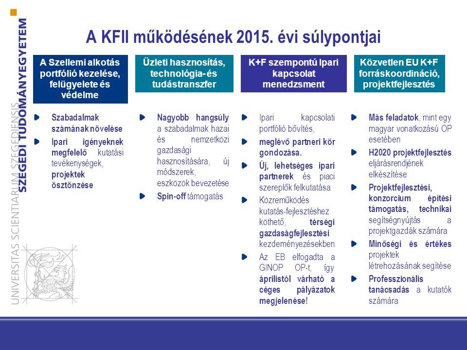 A KFII működésének 2015.