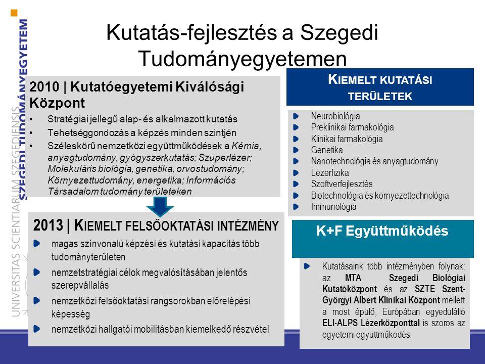 Kutatás-fejlesztés a Szegedi Tudományegyetemen 2010 | Kutatóegyetemi Kiválósági Központ Stratégiai jellegű alap- és alkalmazott kutatás Tehetséggondozás a képzés minden szintjén Széleskörű nemzetközi együttműködések a Kémia, anyagtudomány, gyógyszerkutatás; Szuperlézer; Molekuláris biológia, genetika, orvostudomány; Környezettudomány, energetika; Információs Társadalom tudomány területeken 2 2013 | K IEMELT FELSŐOKTATÁSI INTÉZMÉNY magas színvonalú képzési és kutatási kapacitás több tudományterületen nemzetstratégiai célok megvalósításában jelentős szerepvállalás nemzetközi felsőoktatási rangsorokban előrelépési képesség nemzetközi hallgatói mobilitásban kiemelkedő részvétel K IEMELT KUTATÁSI TERÜLETEK Neurobiológia Preklinikai farmakológia Klinikai farmakológia Genetika Nanotechnológia és anyagtudomány Lézerfizika Szoftverfejlesztés Biotechnológia és környezettechnológia Immunológia K+F Együttműködés Kutatásaink több intézményben folynak: az MTA Szegedi Biológiai Kutatóközpont és az SZTE Szent- Györgyi Albert Klinikai Központ mellett a most épülő, Európában egyedülálló ELI-ALPS Lézerközponttal is szoros az egyetemi együttműködés.