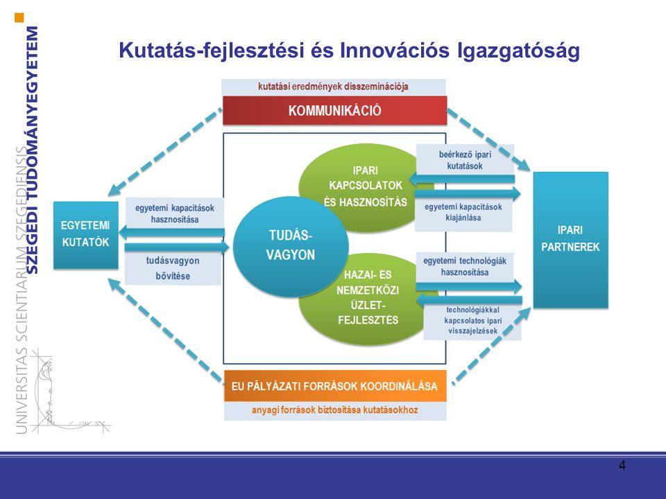 Kutatás-fejlesztési és Innovációs Igazgatóság 4