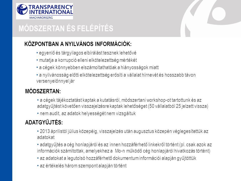 ÉRTÉKELÉS 3 SZEMPONT SZERINT JELENTÉSTÉTEL AZ ANTI-KORRUPCIÓS PROGRAMOKRÓL: Mutatja: vannak-e alapvető korrupciómegelőző intézkedések/szabályok a korrupcióelleni elkötelezettséget a korrupciós kockázatokkal kapcsolatos tudatosságot 13 kérdés a TI Business Principles for Countering Bribery alapján SZERVEZETI ÁTLÁTHATÓSÁG : Mutatja: mennyire átlátható a szervezeti struktúra, mennyire teljes körű a konszolidált és nem konszolidált leányvállalatokkal kapcsolatos információközlés csökkenti a pénzügyi visszaélések kockázatát a cégcsoporton belüli pénzügyi műveletek megmutatásával ORSZÁGOK SZERINTI JELENTÉSTÉTEL: A helyi állampolgároknak és civil szervezeteknek lehetővé teszi, hogy lássák: mely országokban működik a vállalat és ott milyen mértékben elszámoltatható 5 pénzügyi adatot minden országra vonatkoztatva, beleértve a fizetett adókat milyen speciális szerződések, közpénzeket is érintő megállapodások lehetnek az adott ország államával