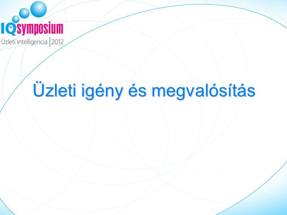 """Üzleti igény – """"As Is 2011 június: szeptember 1-én indul az éves áramkampány Dinamikus ügyfélfelfutást vár az üzleti terv Komoly telesales kampány  eddigieknél nagyságrenddel több lead várható Értékesítő csapat létszáma emelkedett Jelenlegi kézi (Excel) alapú ügyfélkezelés nem fog működni Leadek kiosztása és kezelése Értékesítés nyomon-követése, beavatkozás Jutalék számítás, vezetői jelentések Tender egy Lead Management rendszer megvalósítására, július végén szerződéskötés"""