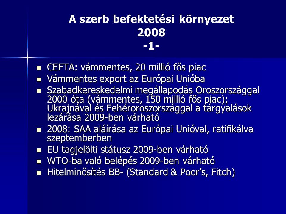 A szerb befektetési környezet 2008 -1- CEFTA: vámmentes, 20 millió fős piac CEFTA: vámmentes, 20 millió fős piac Vámmentes export az Európai Unióba Vámmentes export az Európai Unióba Szabadkereskedelmi megállapodás Oroszországgal 2000 óta (vámmentes, 150 millió fős piac); Ukrajnával és Fehéroroszországgal a tárgyalások lezárása 2009-ben várható Szabadkereskedelmi megállapodás Oroszországgal 2000 óta (vámmentes, 150 millió fős piac); Ukrajnával és Fehéroroszországgal a tárgyalások lezárása 2009-ben várható 2008: SAA aláírása az Európai Unióval, ratifikálva szeptemberben 2008: SAA aláírása az Európai Unióval, ratifikálva szeptemberben EU tagjelölti státusz 2009-ben várható EU tagjelölti státusz 2009-ben várható WTO-ba való belépés 2009-ben várható WTO-ba való belépés 2009-ben várható Hitelminősítés BB- (Standard & Poor's, Fitch) Hitelminősítés BB- (Standard & Poor's, Fitch)