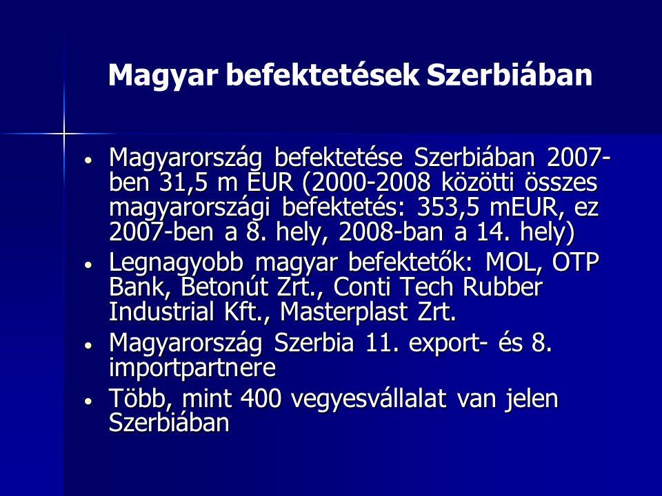 Magyar befektetések Szerbiában Magyarország befektetése Szerbiában 2007- ben 31,5 m EUR (2000-2008 közötti összes magyarországi befektetés: 353,5 mEUR, ez 2007-ben a 8.