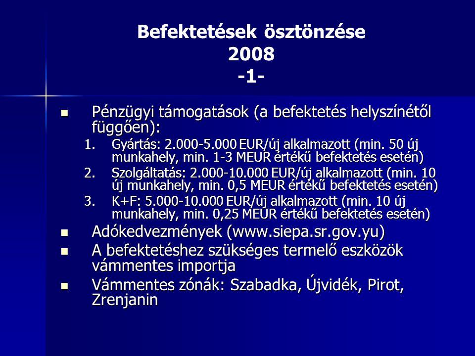 Befektetések ösztönzése 2008 -1- Pénzügyi támogatások (a befektetés helyszínétől függően): Pénzügyi támogatások (a befektetés helyszínétől függően): 1.Gyártás: 2.000-5.000 EUR/új alkalmazott (min.