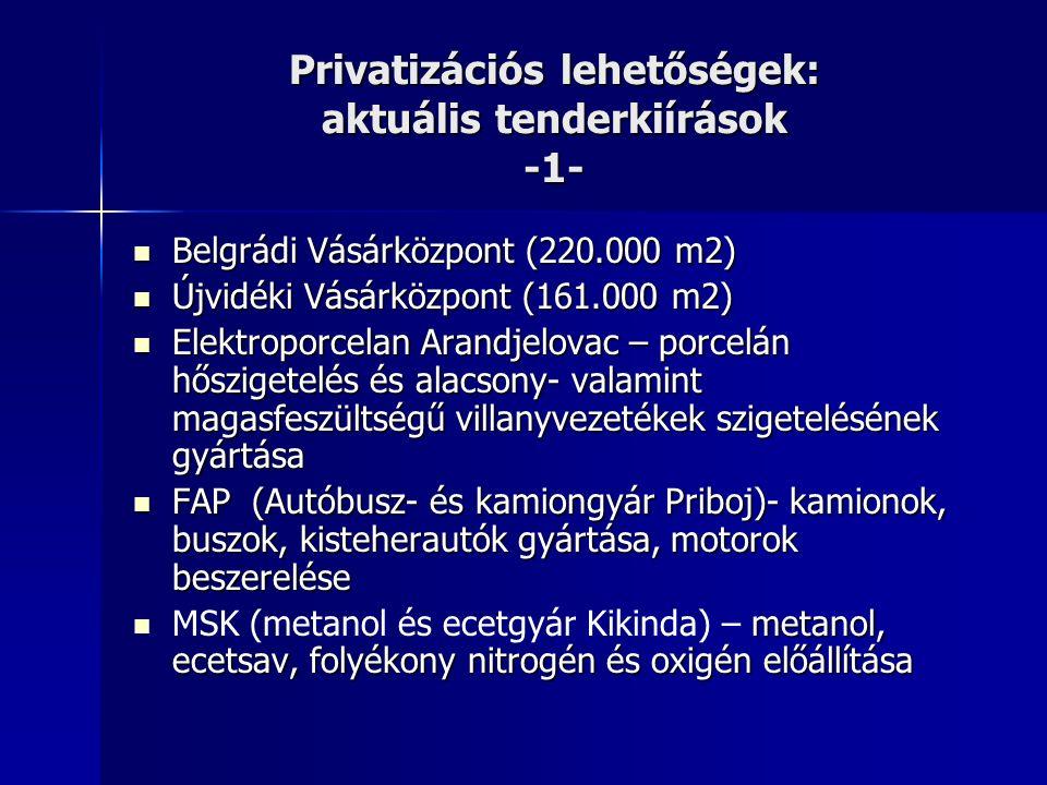 Privatizációs lehetőségek: aktuális tenderkiírások -1- Belgrádi Vásárközpont (220.000 m2) Belgrádi Vásárközpont (220.000 m2) Újvidéki Vásárközpont (161.000 m2) Újvidéki Vásárközpont (161.000 m2) Elektroporcelan Arandjelovac – porcelán hőszigetelés és alacsony- valamint magasfeszültségű villanyvezetékek szigetelésének gyártása Elektroporcelan Arandjelovac – porcelán hőszigetelés és alacsony- valamint magasfeszültségű villanyvezetékek szigetelésének gyártása FAP (Autóbusz- és kamiongyár Priboj)- kamionok, buszok, kisteherautók gyártása, motorok beszerelése FAP (Autóbusz- és kamiongyár Priboj)- kamionok, buszok, kisteherautók gyártása, motorok beszerelése metanol, ecetsav, folyékony nitrogén és oxigén előállítása MSK (metanol és ecetgyár Kikinda) – metanol, ecetsav, folyékony nitrogén és oxigén előállítása
