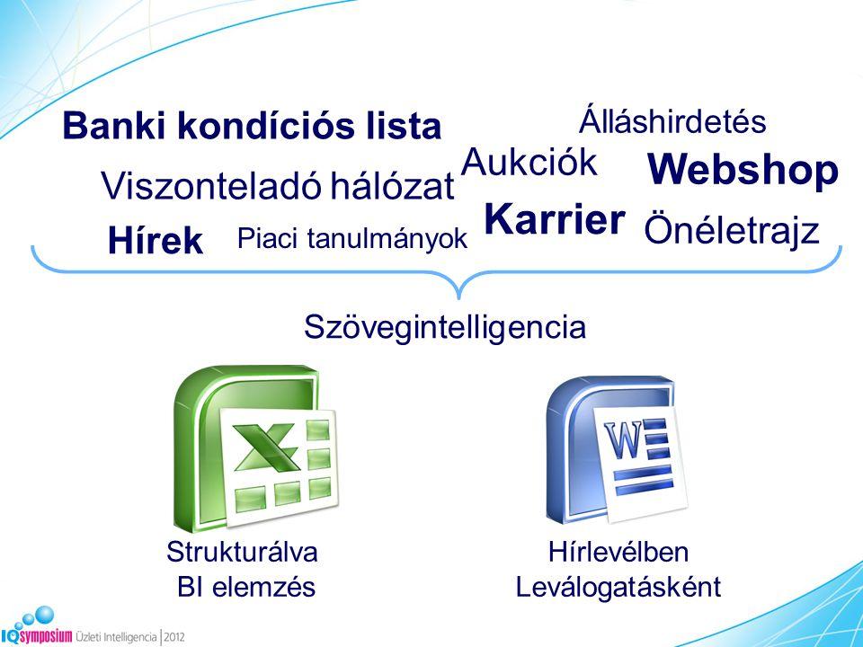 Szövegintelligencia Banki kondíciós lista Viszonteladó hálózat Álláshirdetés Hírek Webshop Aukciók Önéletrajz Piaci tanulmányok Karrier Strukturálva BI elemzés Hírlevélben Leválogatásként