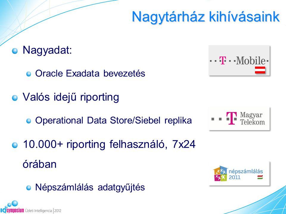 Nagytárház kihívásaink Nagyadat: Oracle Exadata bevezetés Valós idejű riporting Operational Data Store/Siebel replika 10.000+ riporting felhasználó, 7x24 órában Népszámlálás adatgyűjtés