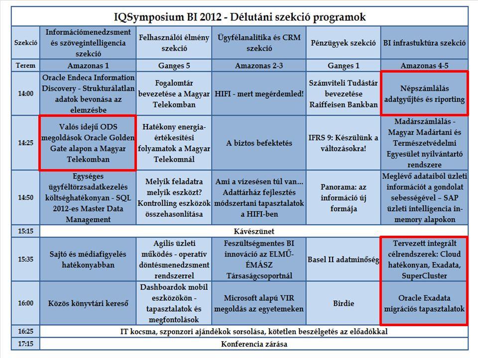 FINREP FINREP Előírás IFRS alapú, negyedéves jelentési kötelezettség (konszolidált szinten is) Kb.