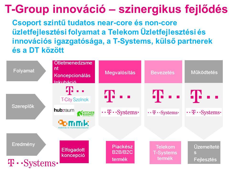 Megvalósítás Ötletmenedzsme nt Koncepcionálás Inkubáció Bevezetés Működtetés T-Group innováció – szinergikus fejlődés Elfogadott koncepció Piackész B2B/B2C termék Telekom T-Systems termék Üzemelteté s Fejlesztés Folyamat Szereplők Eredmény Csoport szintű tudatos near-core és non-core üzletfejlesztési folyamat a Telekom Üzletfejlesztési és innovációs igazgatósága, a T-Systems, külső partnerek és a DT között