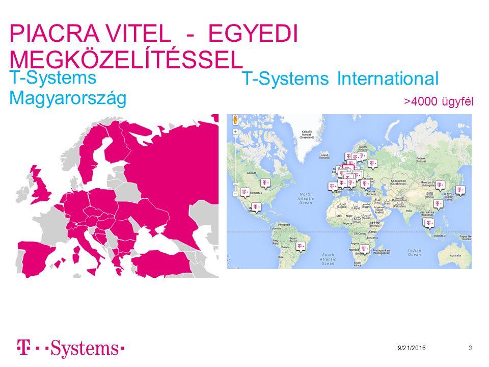 T-Systems International 9/21/20163 T-Systems Magyarország PIACRA VITEL - EGYEDI MEGKÖZELÍTÉSSEL >4000 ügyfél