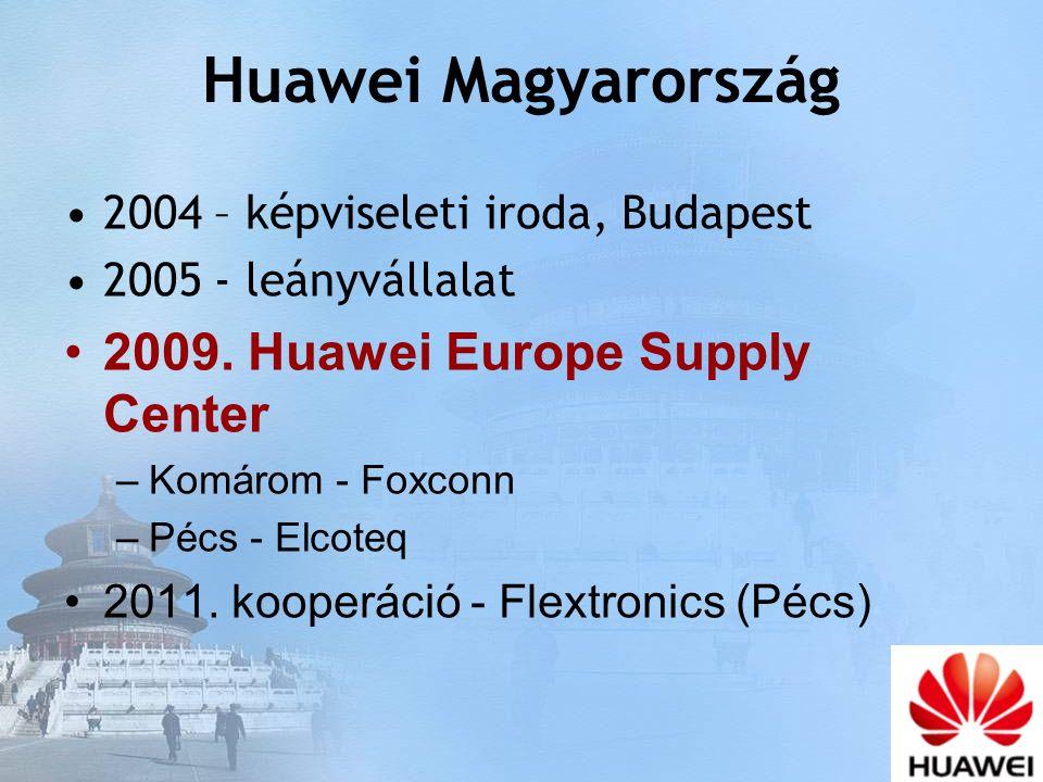 Huawei Magyarország 2004 – képviseleti iroda, Budapest 2005 - leányvállalat 2009.